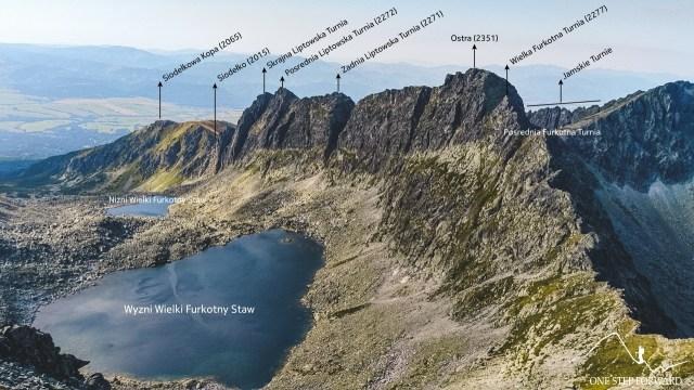 Panorama z Furkotu - widok na Furkotne Stawy, Ostrą oraz Liptowskie i Jamskie Turnie