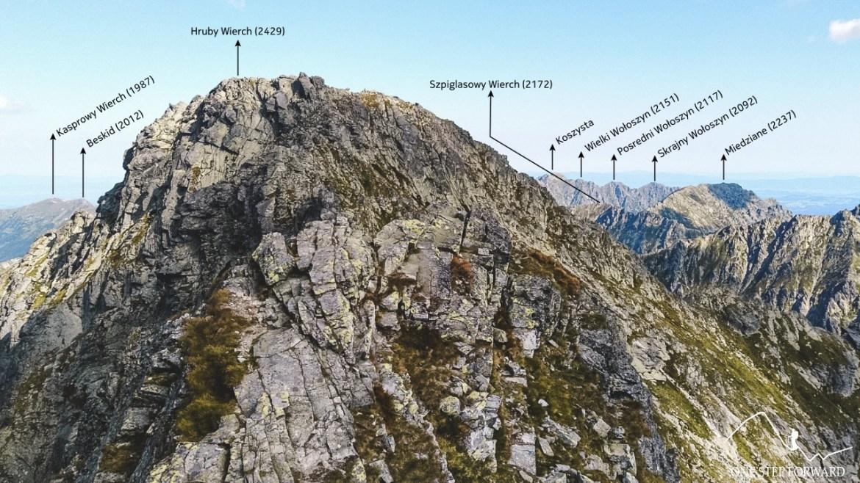 Panorama z Furkotu - widok na Hruby Wierch, masyw Wołoszyna oraz Szpiglasowy Wierch