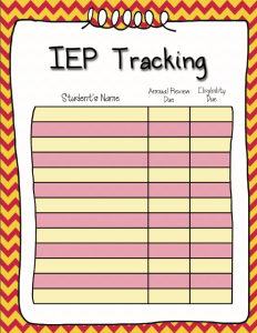 IEP Tracking