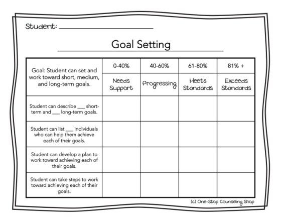 Goal Setting Rubric