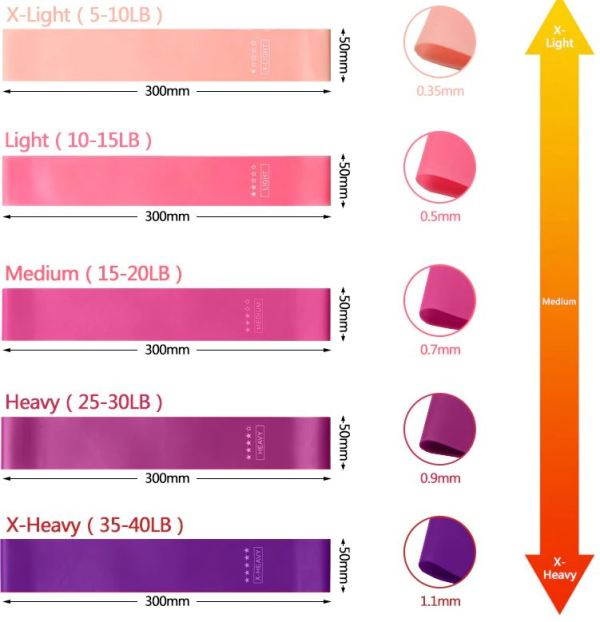 Light to Heavy Resistance Band Color Chart