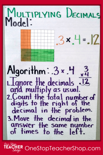 Multiplying Decimals Anchor Chart - Check out my collection of anchor charts for math, reading, writing, and grammar. I love anchor charts even though I'm not so great at making them! Also, get some tips for using anchor charts effectively in your classroom.