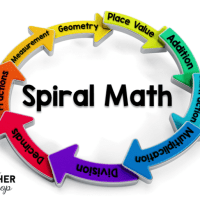 Spiral Review in the Classroom