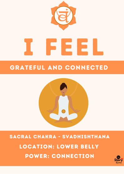 Everything you need to know about the Sacral Chakra