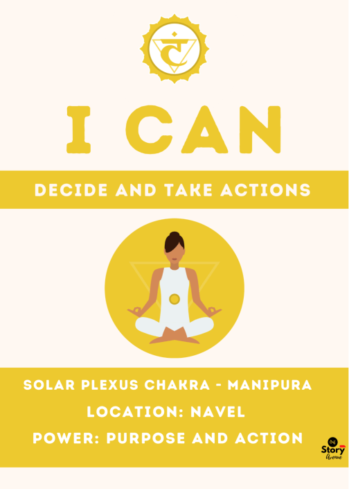 What is Solar Plexus Chakra?