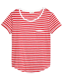 http://www2.hm.com/en_gb/productpage.0492221005.html#Red/White