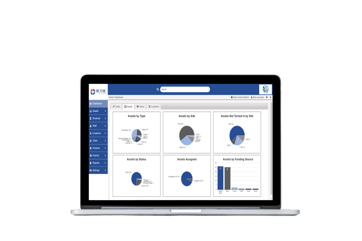 One to One Plus Dashboard Overview