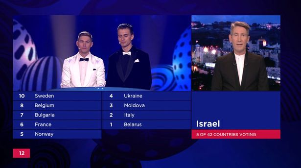 Why your song didn't win Eurovision - Part 3.  The Sharp End