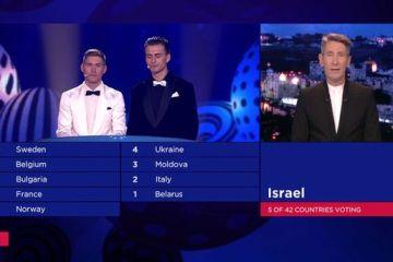 Israeli votes