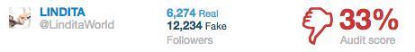 Lindita's Twitter Fake Score