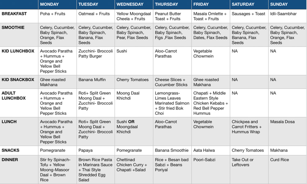 Meal Plan of the Week