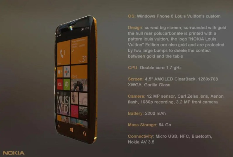 nokia_louis_vuitton