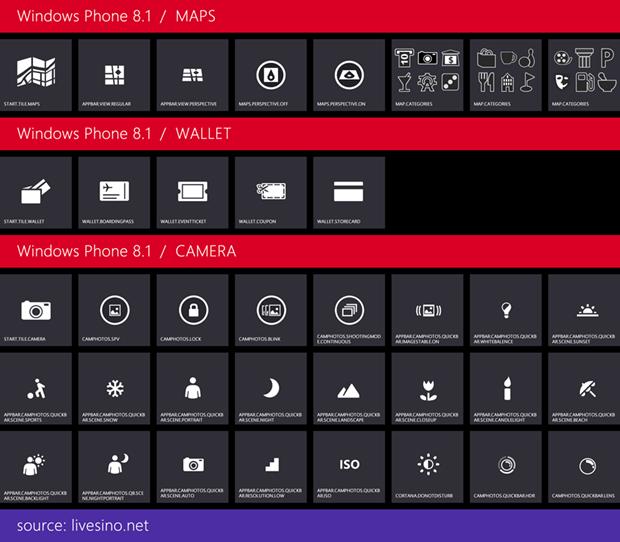 windows-phone-8-1-maps-wallet-camera-livesino