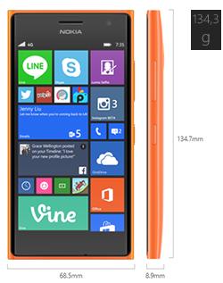 Dimensiones del Nokia Lumia 735