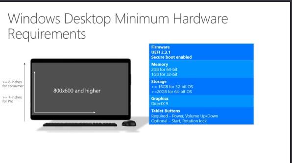 windows 10 mini desktop
