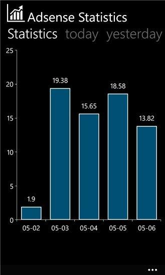app-Adsense-Statistic-2