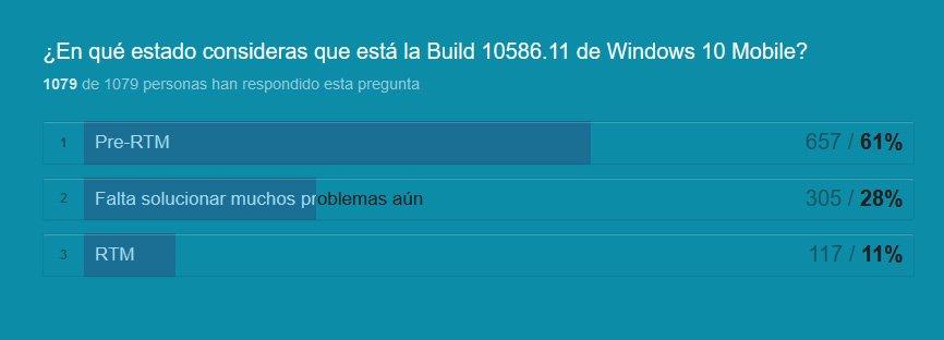 La Build 10586.11 de Windows 10 Mobile es pre-RTM según los usuarios