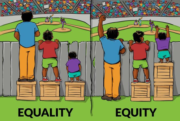 Equity in agricultural trade
