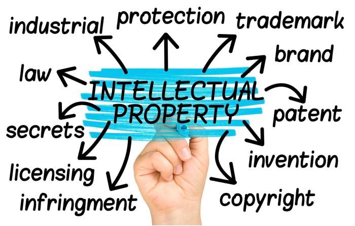 Global IP protocol