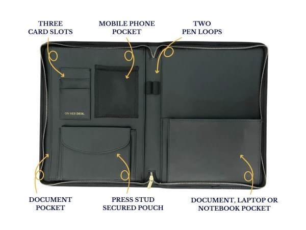 A4 Compendium Folder showing inside details