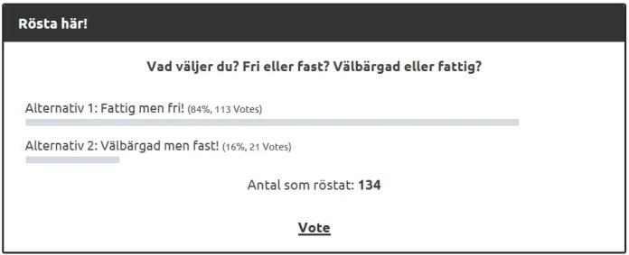 Resultatet 9 mars - 16.