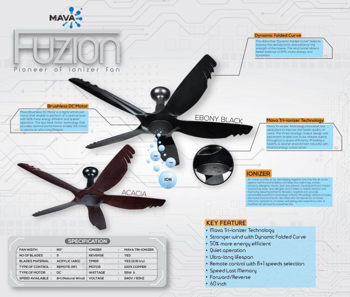 Kipas siling Mava Malaysia