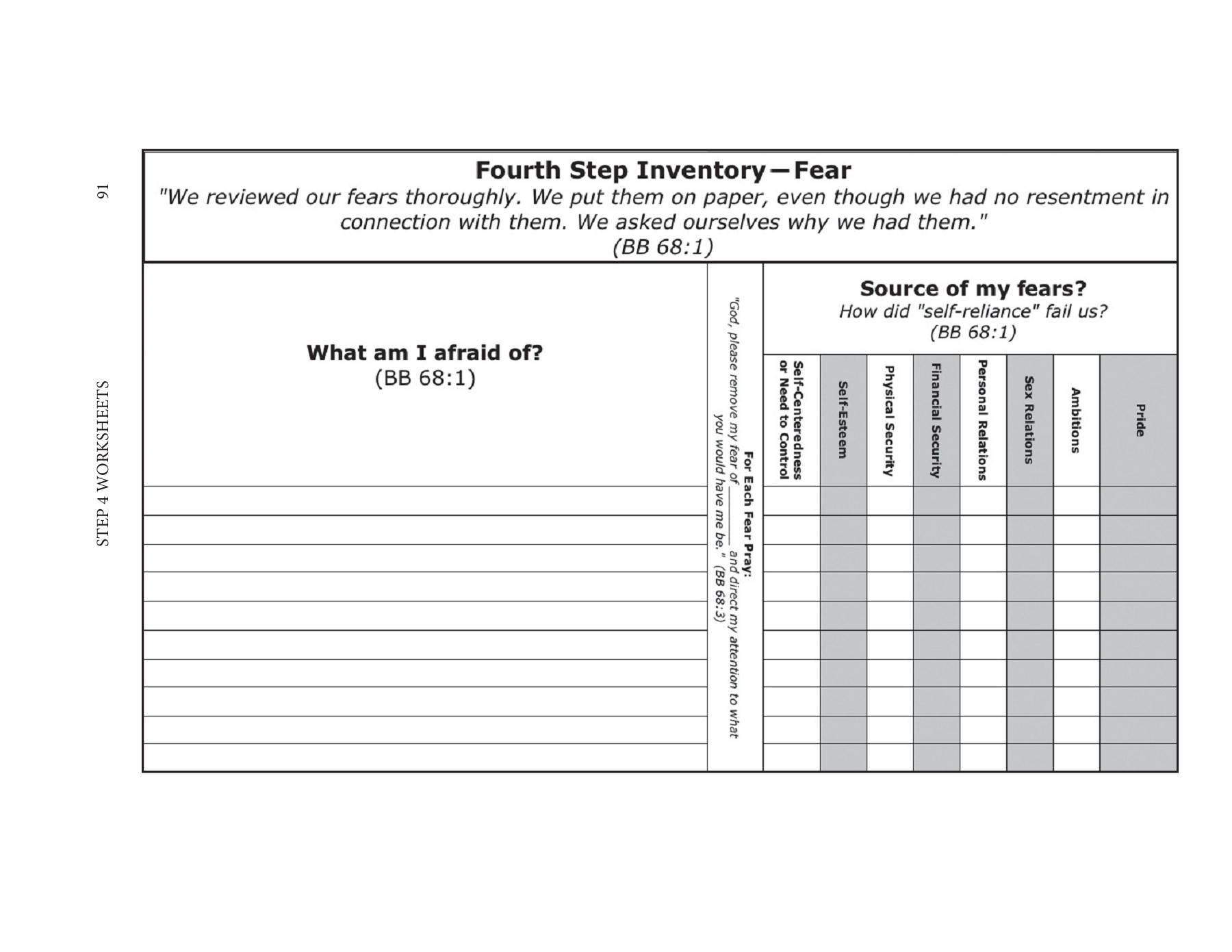 Worksheet 4th Step Fear Inventory Examples