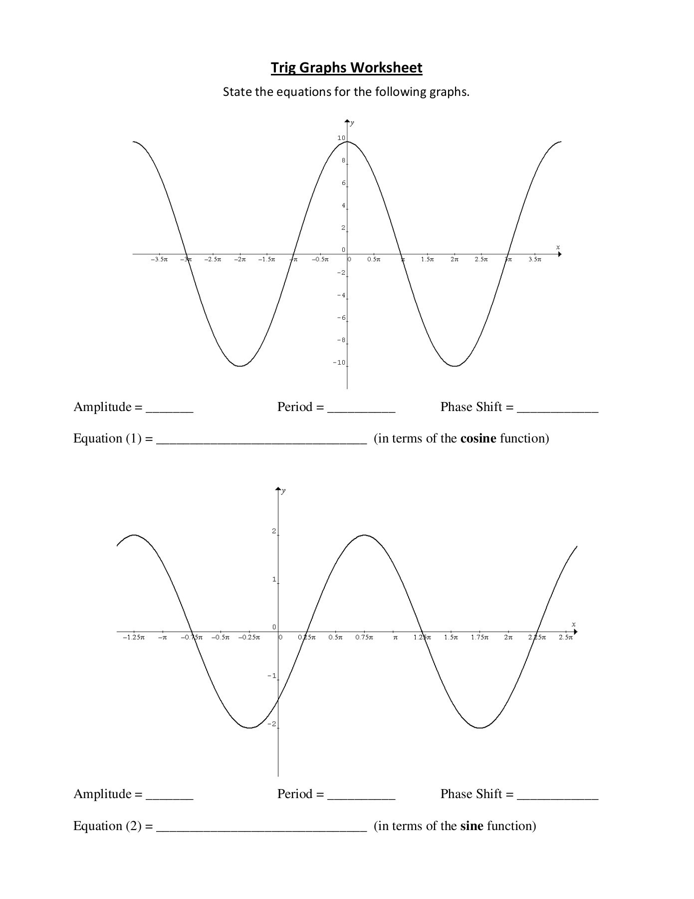 Amplitude And Period For Sine And Cosine Functions