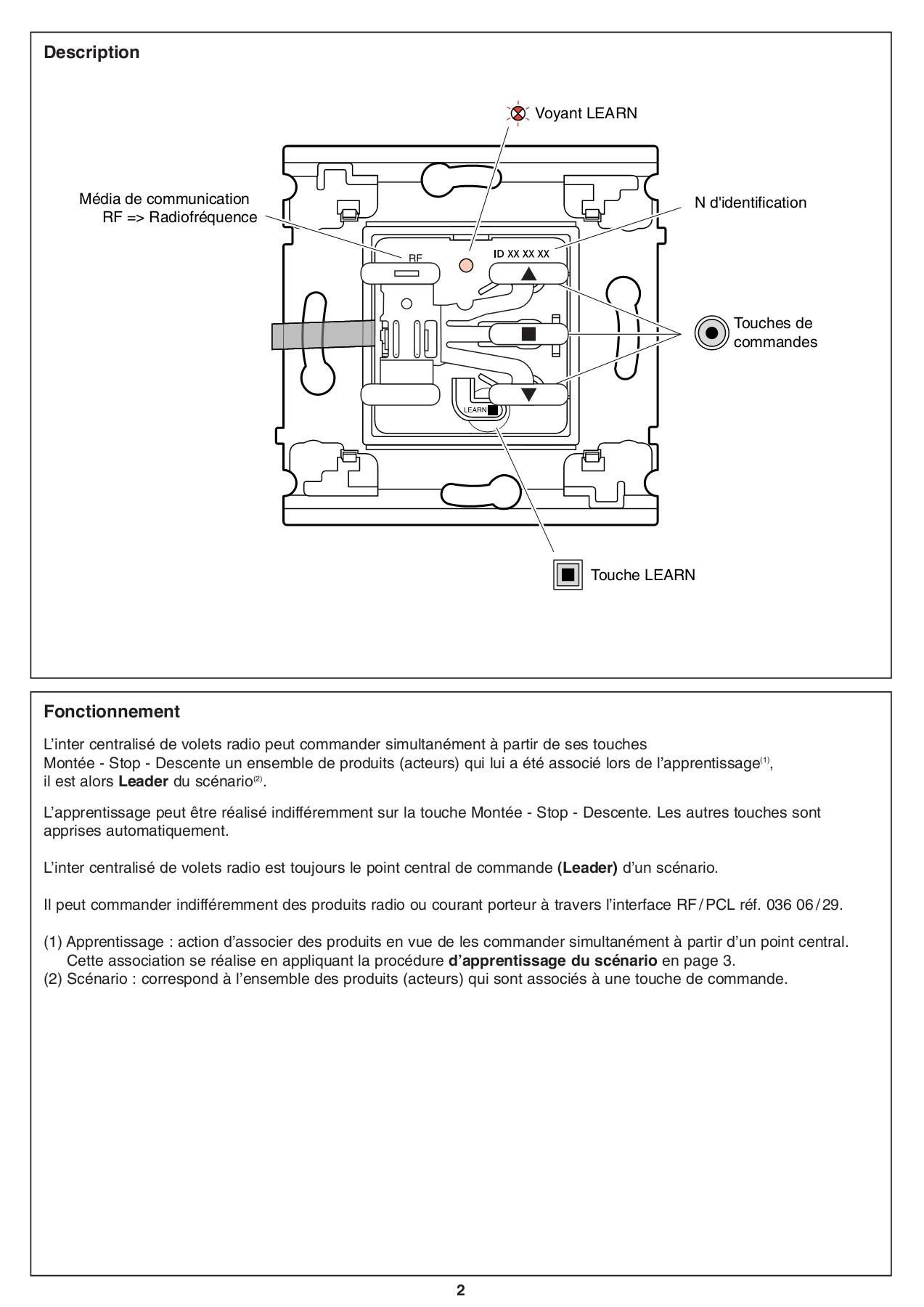 Sagane Inter Centralise De Volets Radio 845 44 Pages 1 8 Flip Pdf Download Fliphtml5