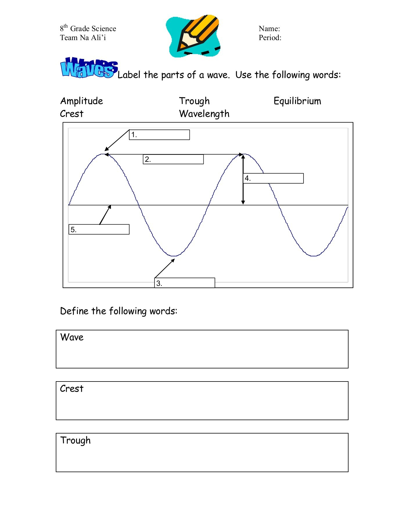 Label Parts Of A Wave Worksheet