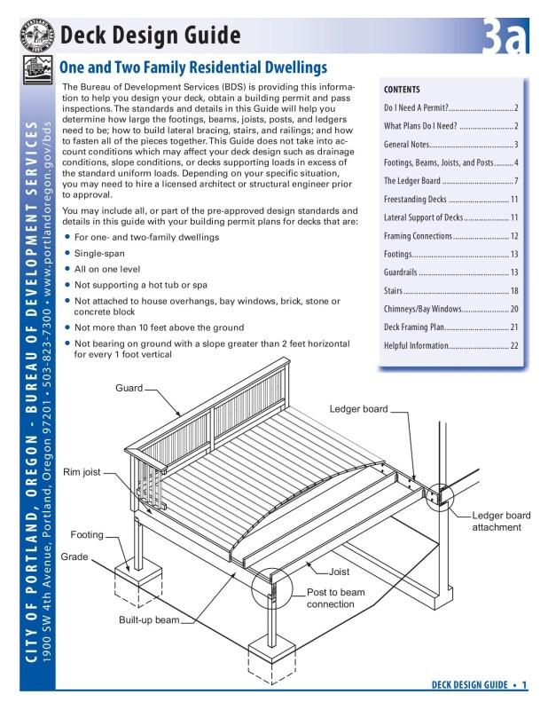 Deck Joist Span Tables Treated Pine | Brokeasshome.com