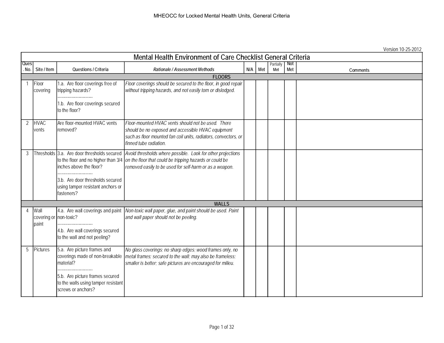 Mental Health Environment Of Care Checklist