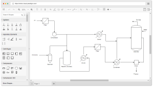 Process Flow Diagram Software