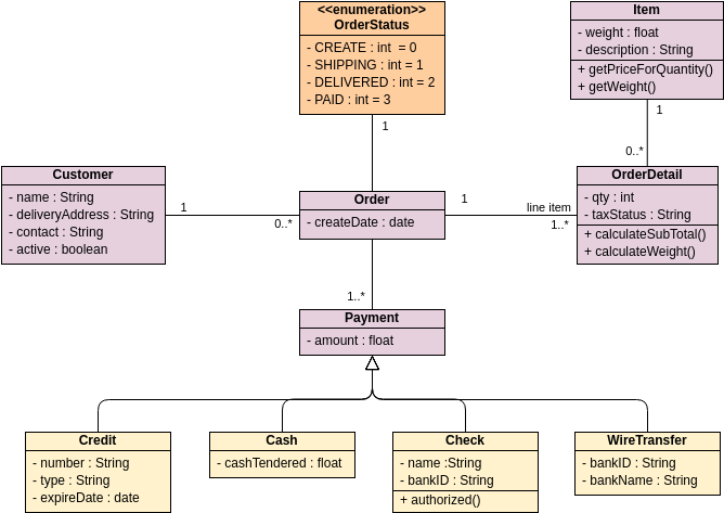 Data Security Policy Example