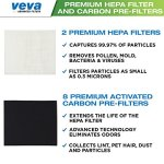 2-Premium-True-HEPA-Filter-Including-8-Carbon-Pre-Filters-compatible-with-AP-1512HH-CW-Air-Purifier-2-Year-Value-Pack-by-VEVA-Advanced-Filters-0-0