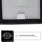 Holmes-AER1-Comparable-Air-Purifier-Filter-Motor-City-Home-Products-Brand-Replacement-0-2