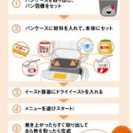 Panasonic-NEW-Home-bakery-One-Loaf-of-Bread-Type-SD-BH105-P-Pink-Japan-Import-0-0