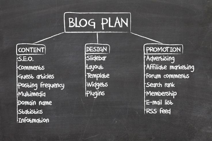 How does blogging work