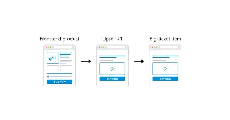 frontend_upsell_big ticket