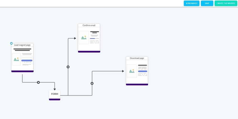 builderall canvas funnel builder_