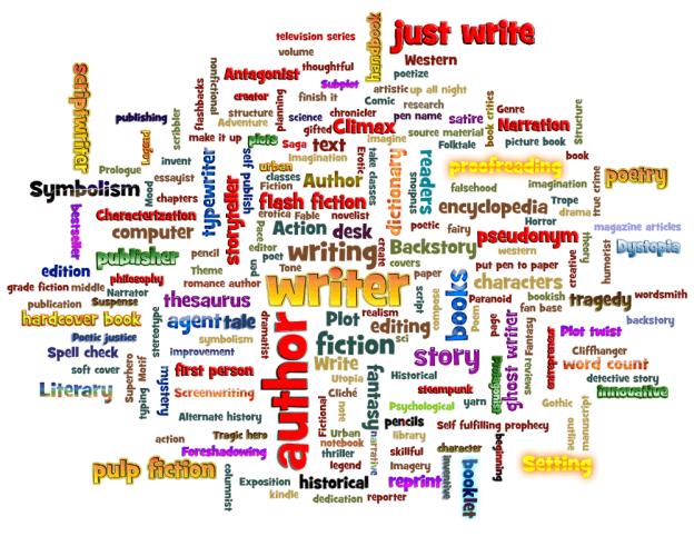 Best Paraphrasing Tools For Content Rewording