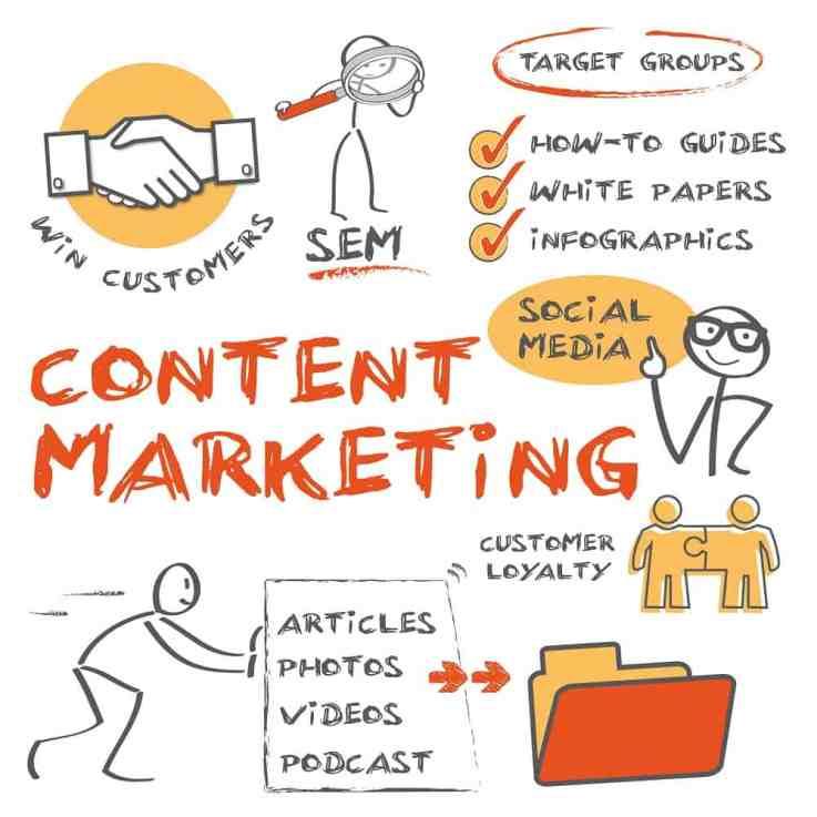 Crea contenuti di alta qualità (o esternalizza)