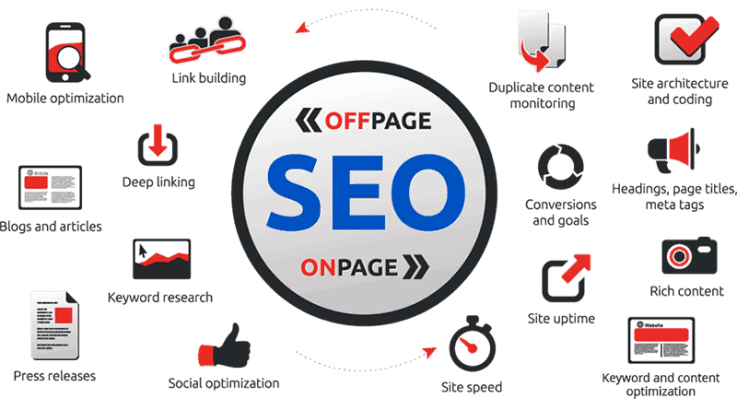 Increase organic traffic with SEO