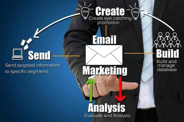 meilleurs répondeurs automatiques pour le marketing d'affiliation
