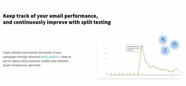 GetResponse Advanced analytics