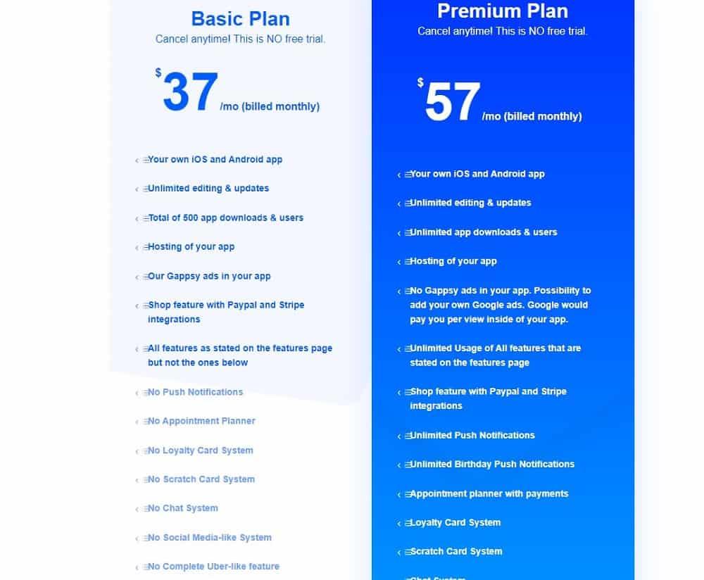 Gappsy pricing plans
