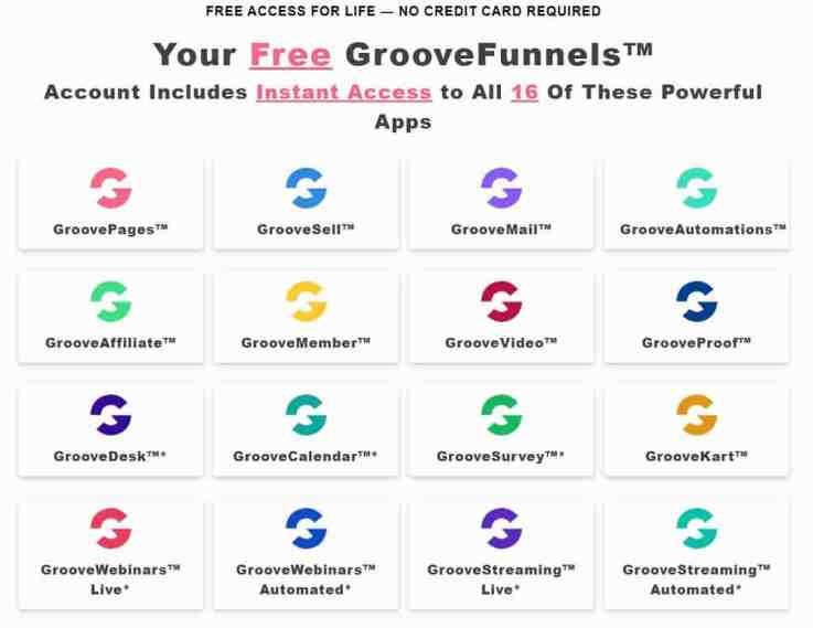GrooveFunnels features