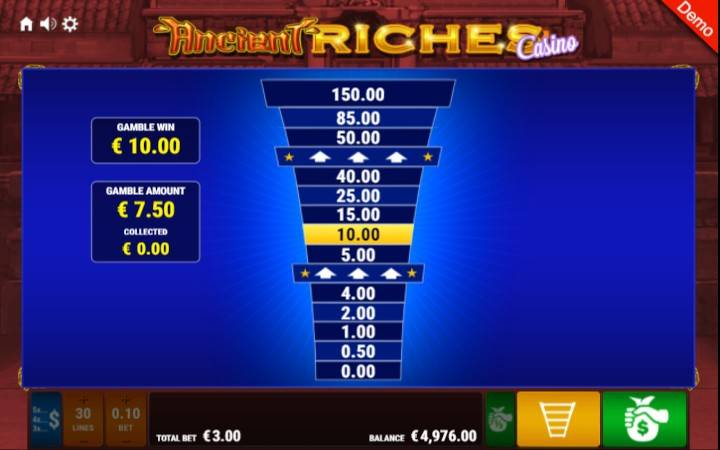 Kockanje, Online Casino Bonus, besplatni spinovi, Ancient Riches Casino