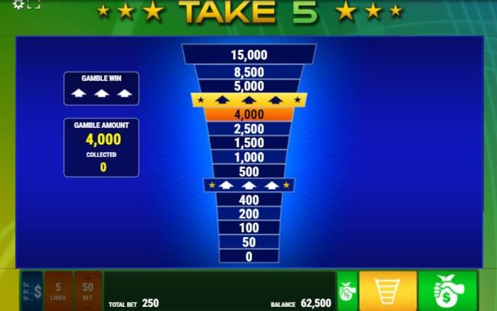 Kockanje, Online Casino Bonus, Take 5