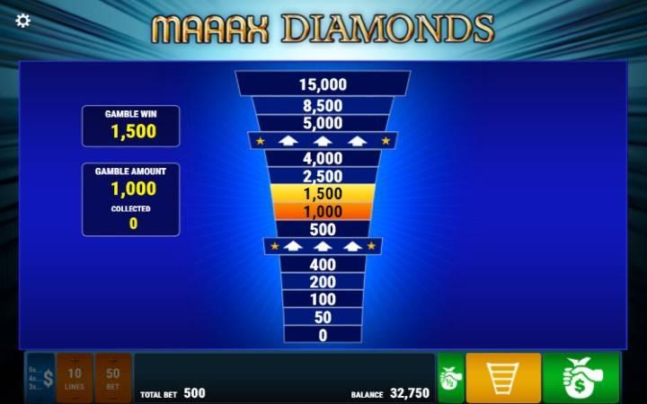 Kockanje sa lestvicama, Online Casino Bonus, Gamomat